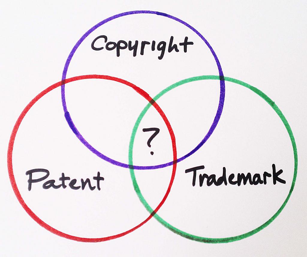 marka-pravo-intelectual-property