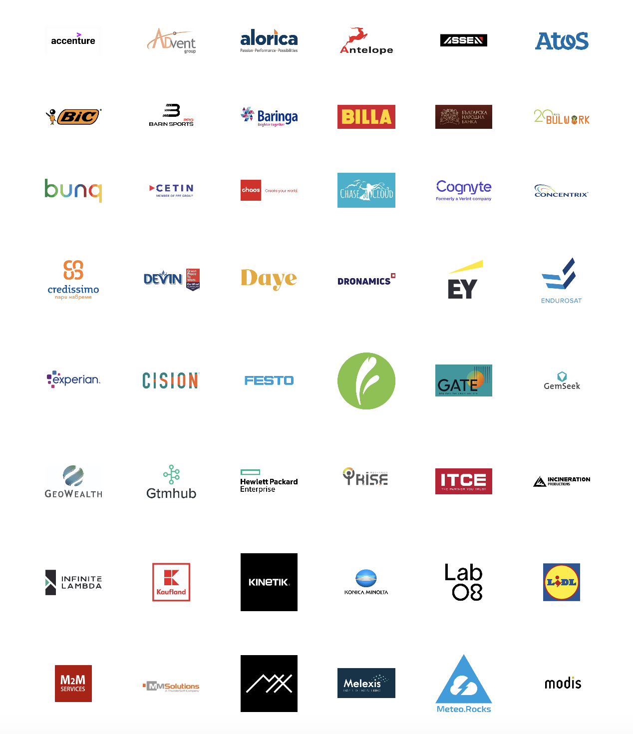list with companies attending Tuk-Tam Career Event